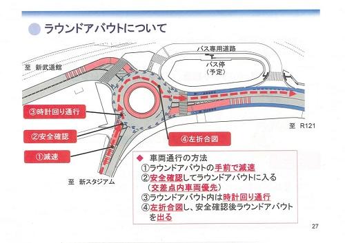 栃木県<総合スポーツゾーン>整備状況 現地調査へ!資料編28