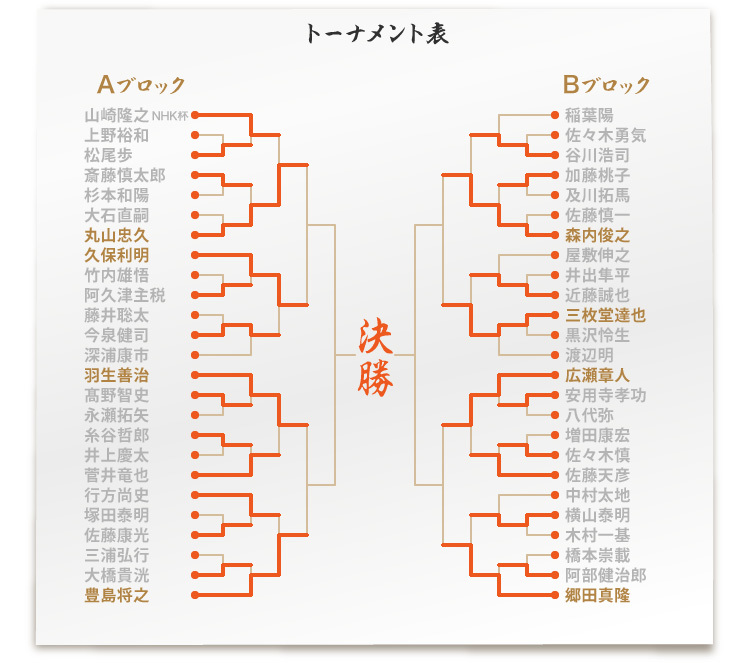s-tournament68 (3)