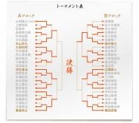 s-tournament68 (4)