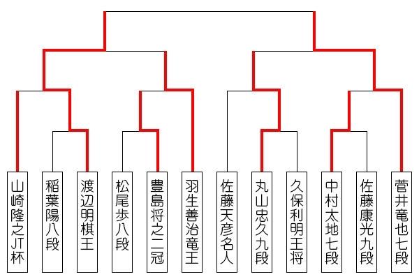 nihon_series39_tournament_1118.jpg