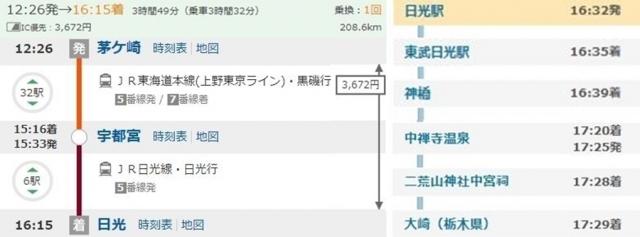 路線茅ヶ崎→日光→大崎バス停