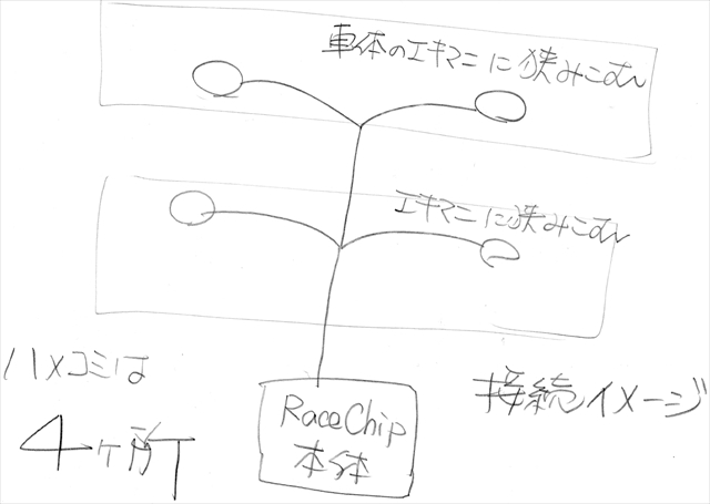 racechipsetu_R.jpg