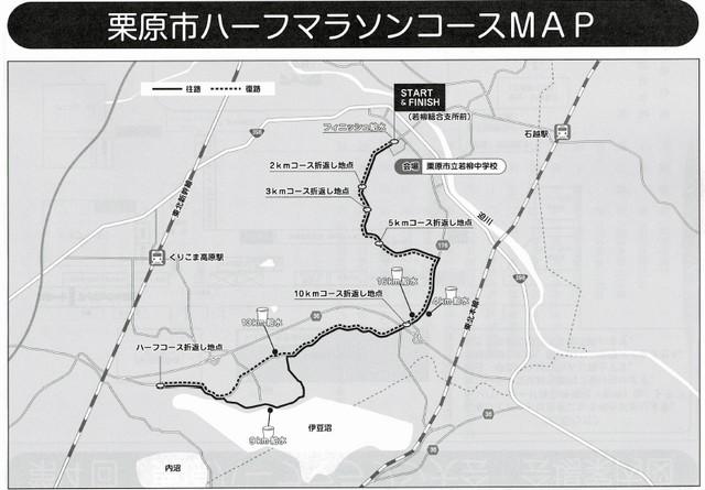 sコースマップ