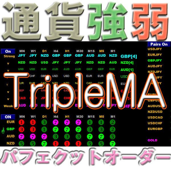 TBMCP_TripleMA.jpg