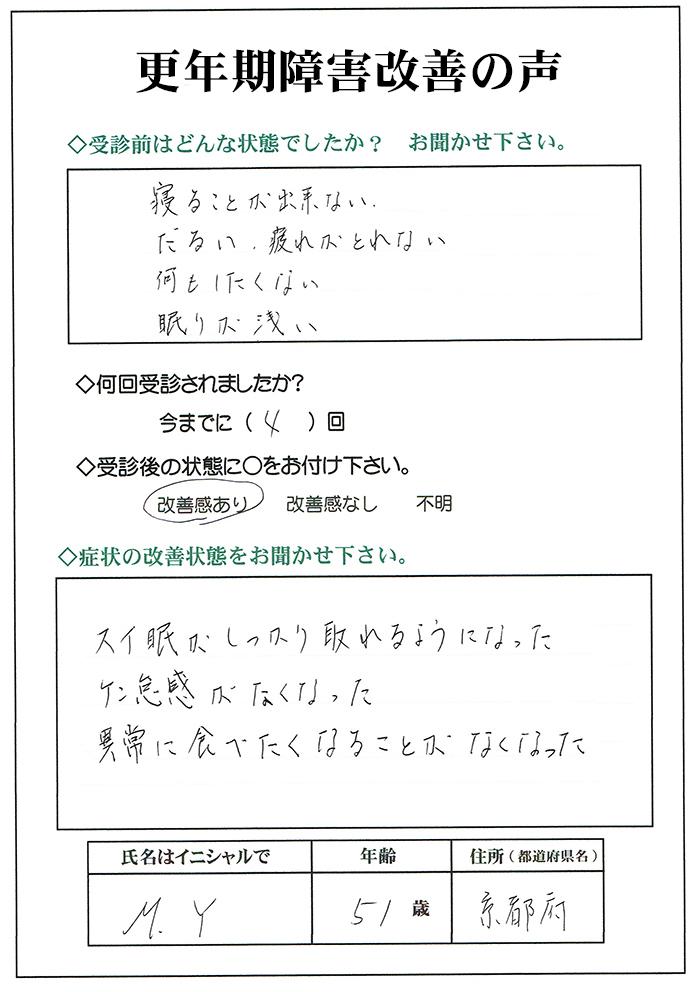 更年期障害,神戸,岡山,広島,福岡