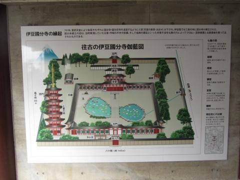 往古の伊豆国分寺伽藍図