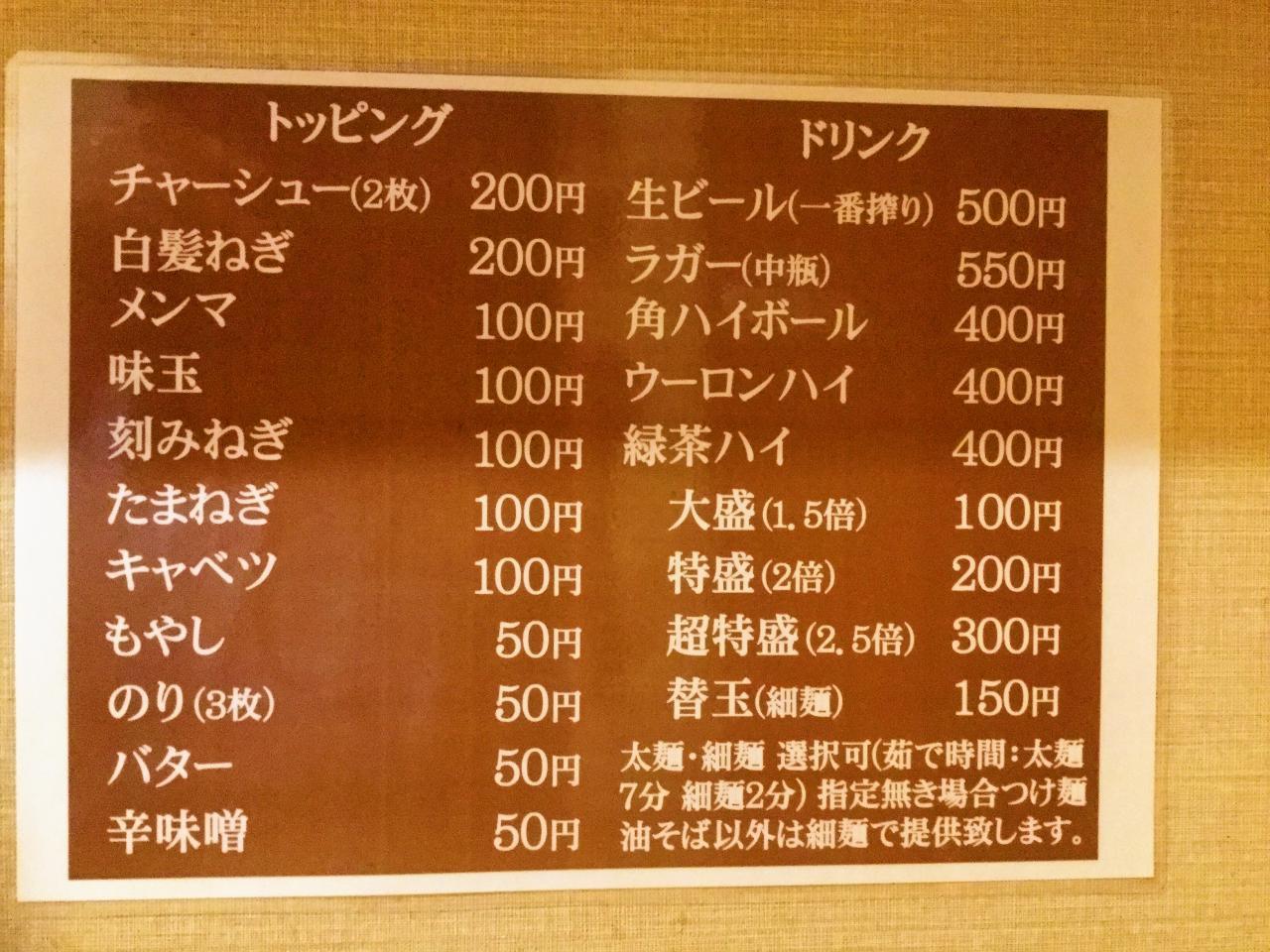 つけ麺 豚野郎(店内)
