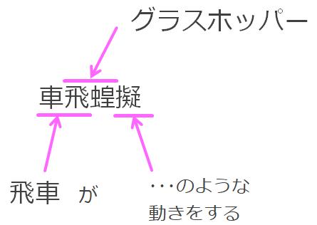 ura4_16_KurumaBattaModoki_Hosoku2.png
