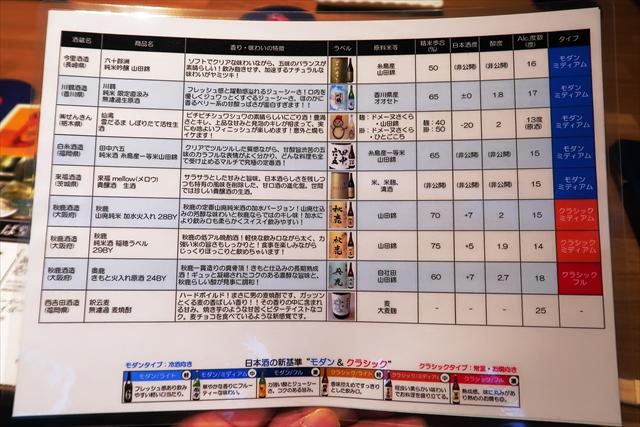 181210-野乃鳥なんば堂-20-S