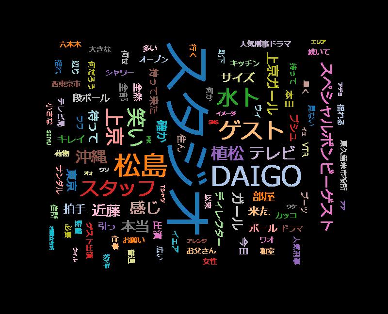 幸せ!ボンビーガール 「沖縄から来た上京ガール ~東京暮らしに悪戦苦闘~」
