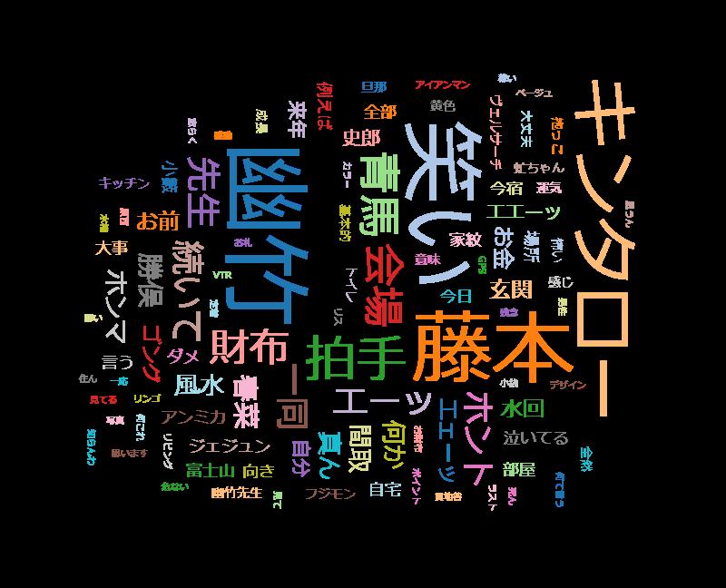 ダウンタウンDX 芸能人豪邸&財布を風水鑑定SP!明日から使える金言祭