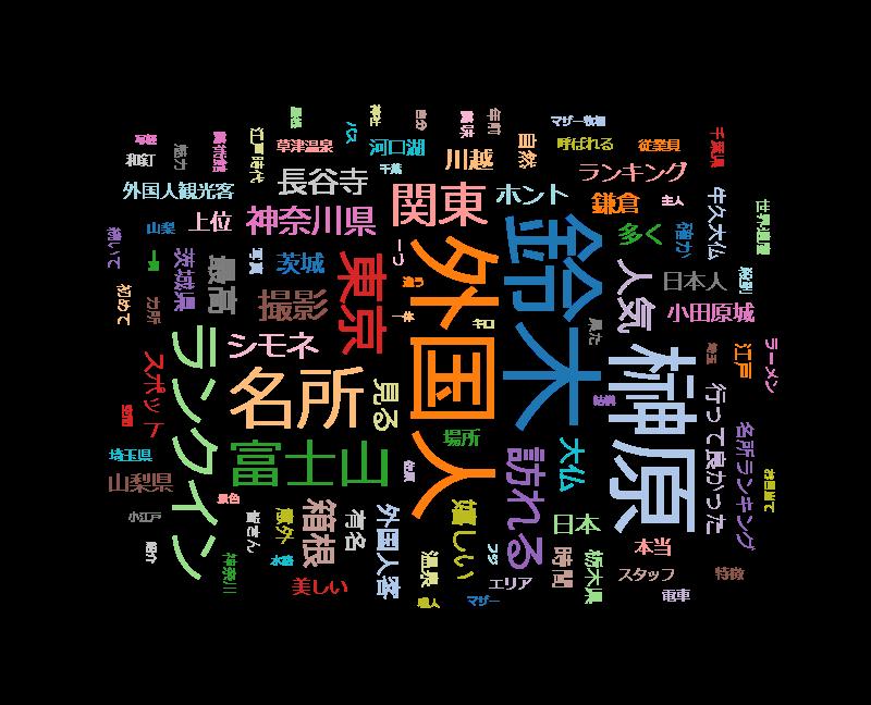 ニッポン視察団!東京から○分…外国人がワザワザ目指す「関東の名所」ベスト18