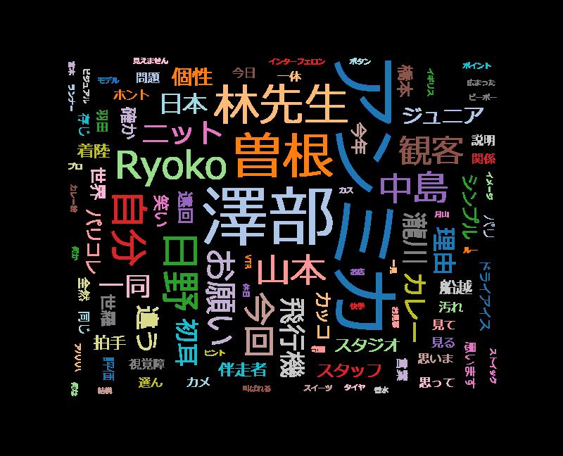 初耳学【山本美月★パリコレ学に新展開!】
