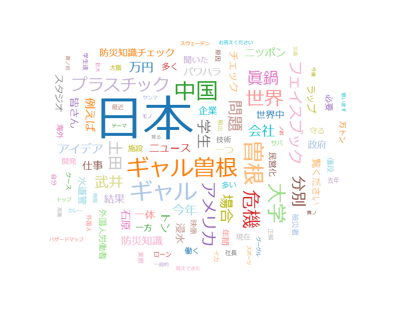 """緊急!池上彰と考える ニュース総決算!2018 ニッポンが""""危ない"""""""
