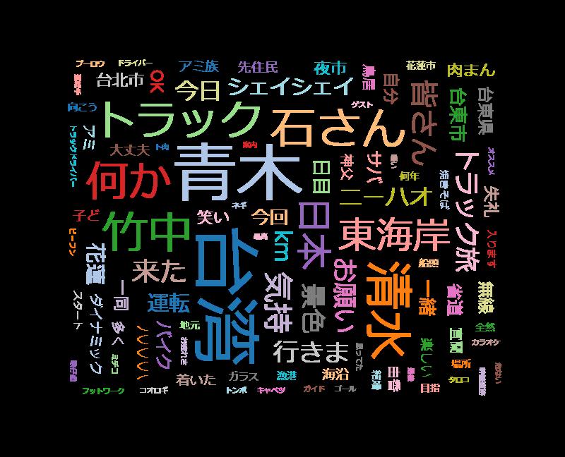 ぐっさんのトラック旅「台湾好きにはたまらない東海岸編!竹中直人&清水ミチコ」