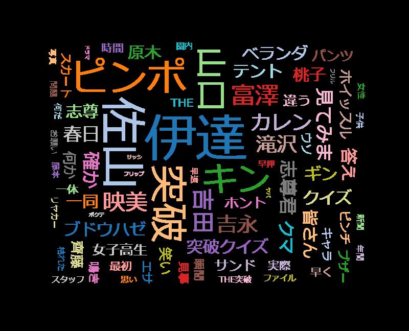 突破ファイル【内村光良&サンド…女子高生2人が世紀の大発見&消えた大怪鳥SP】