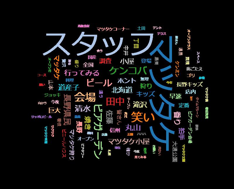 秘密のケンミンSHOW! 長野謎のマツタケ小屋潜入&北海道巨大ビアガーデン
