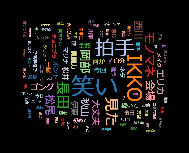 ダウンタウンDX チョコプラがIKKOの別荘へ&藤田紀子が元親方に(秘)連絡