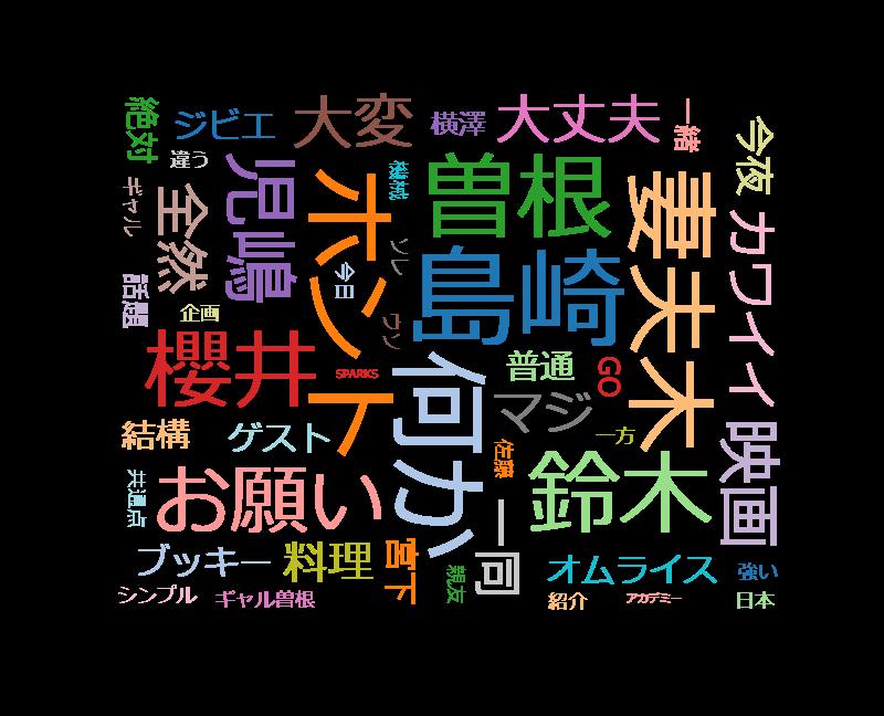 櫻井・有吉THE夜会 櫻井が親友・妻夫木聡とサシ飲み!ライバル実名告白
