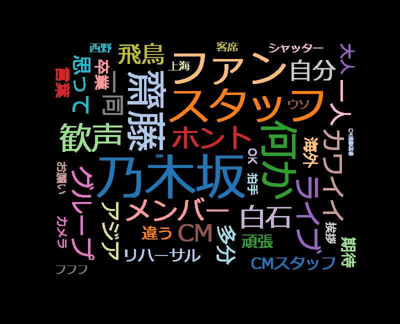 情熱大陸【齋藤飛鳥/乃木坂46のエース!初の単独海外公演舞台裏と意外な素顔】