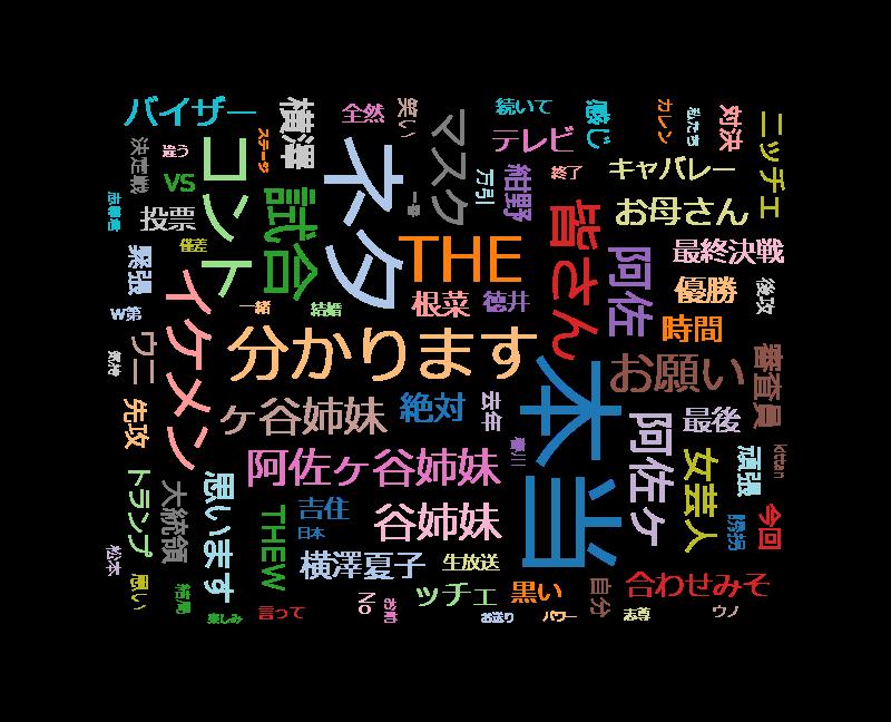 女芸人No1決定戦 THE W 2018 あぁ~しらき、阿佐ヶ谷姉妹