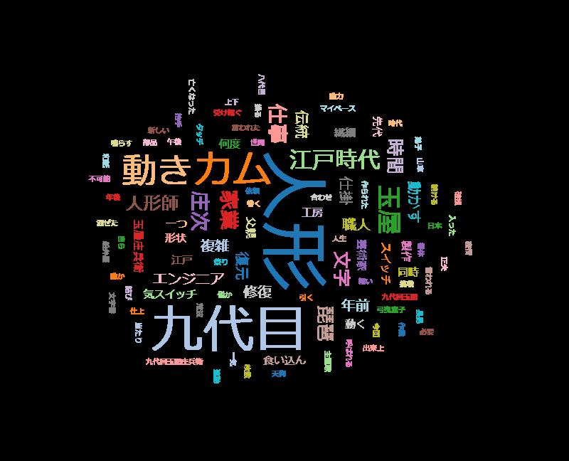 プロフェッショナル 仕事の流儀「からくり人形師~九代目玉屋庄兵衛~」