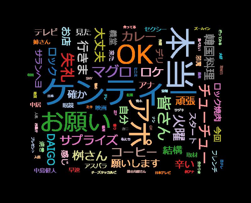 火曜サプライズ アポなし祭SexyZone中島健人&日テレ朝の顔桝×青木×辻岡