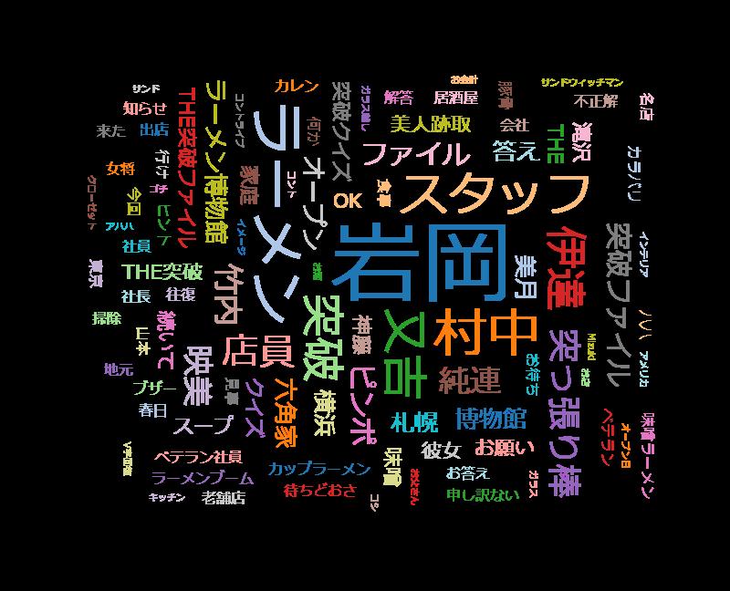 突破ファイル【内村サンド…美人跡取りの逆襲&北海道伝説のラーメン店すみれの謎】