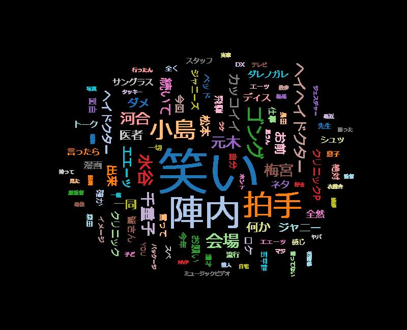 ダウンタウンDX 松井珠理奈&梅宮辰夫初告白&ジャニーズ最新ニュース!