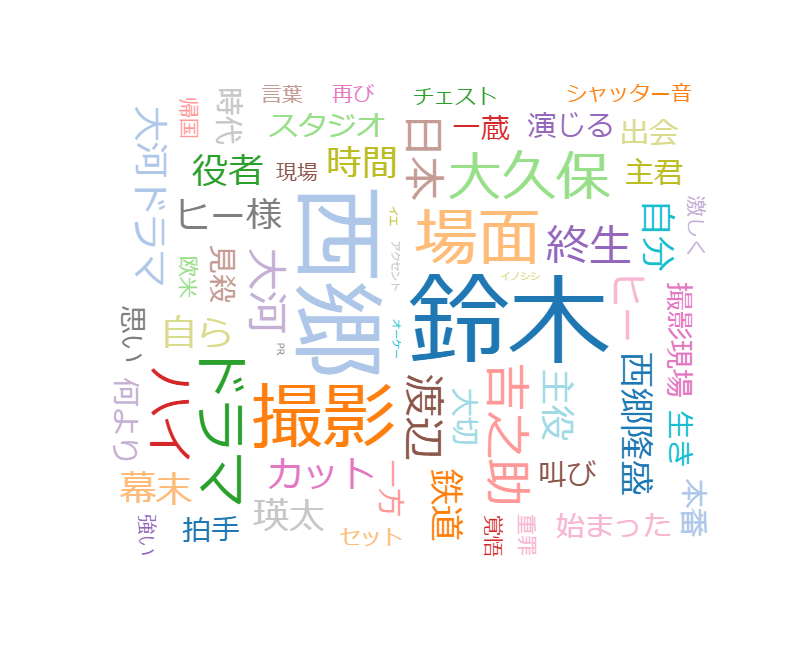 大河ドラマ「西郷どん」最終回直前スペシャル「西郷どんと鈴木亮平の500日」