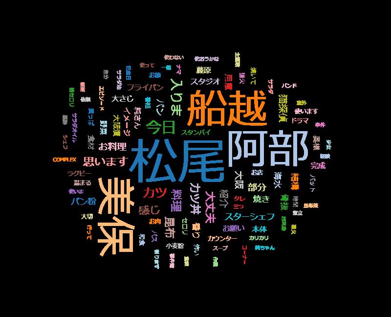 ごごナマ「和食・松尾慎太郎」 8年連続三つ星獲得の大阪和食