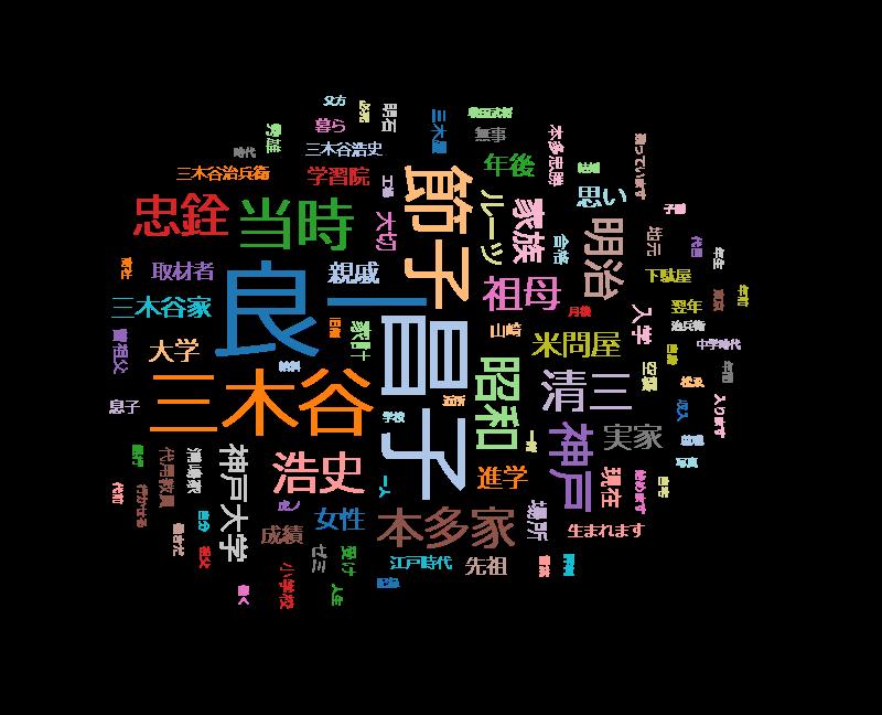 ファミリーヒストリー「三木谷浩史~経営者の原点 戦国武将の魂~」