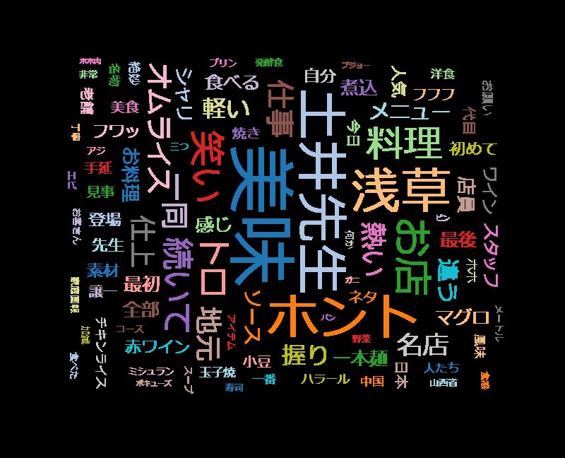土井善晴の美食探訪 「下町情緒溢れる東京・浅草で美食探訪 和・洋・中の名店」