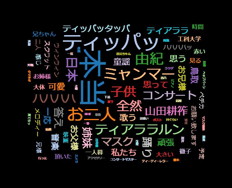 徹子の部屋 由紀さおり&安田祥子 ~超多忙!一人暮らし姉妹の生活は…~