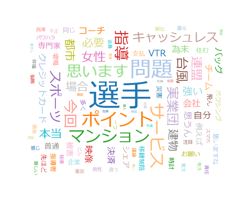 """クローズアップ現代+ 年末スペシャル「本音で迫る!あのニュースの""""その先""""」"""