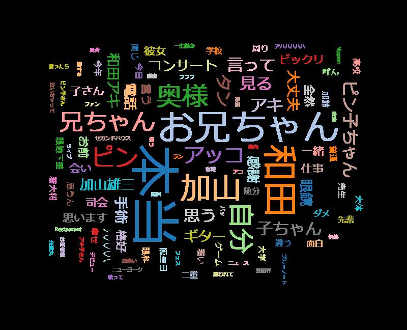 徹子の部屋 加山雄三&和田アキ子 ~デビュー当時のアッコは…~