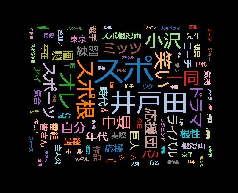 """たけしのこれがホントのニッポン芸能史(16)「スポ根""""巨人の星""""ほか続々!!」"""