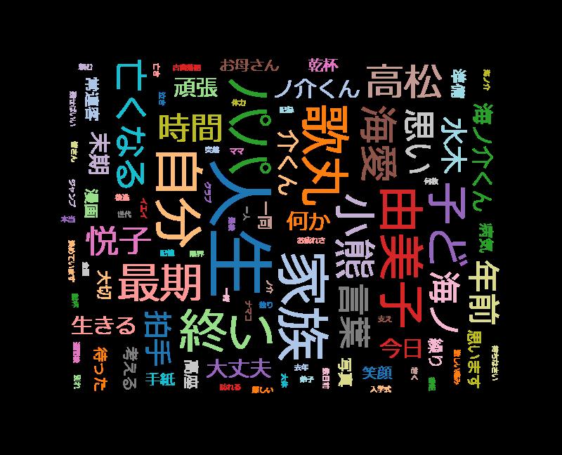 NHKスペシャル選「人生の終(しま)い方」 桂歌丸、武良布枝