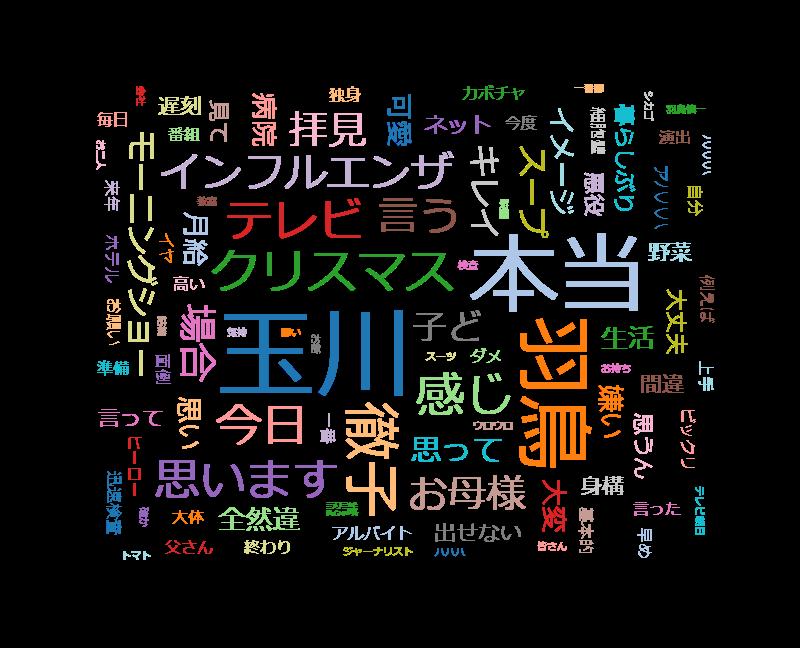 """徹子の部屋 羽鳥慎一&玉川徹 ~注目度No1""""朝の名コンビ""""が素顔を~"""