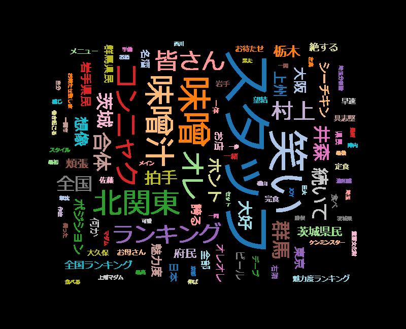 秘密のケンミンSHOW 1月3日木曜夜7時から新春4時間SP!どうした埼玉