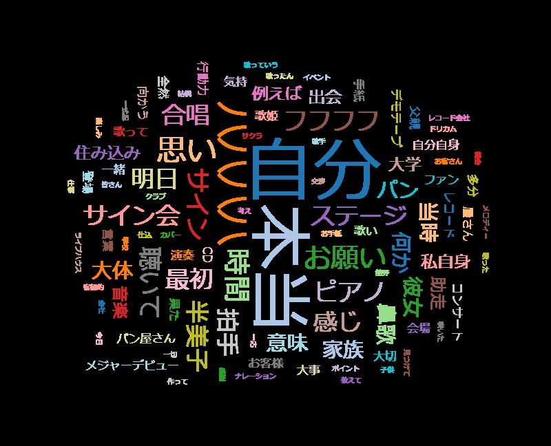 ザ・インタビュー~トップランナーの肖像~ 半﨑美子×舘野晴彦