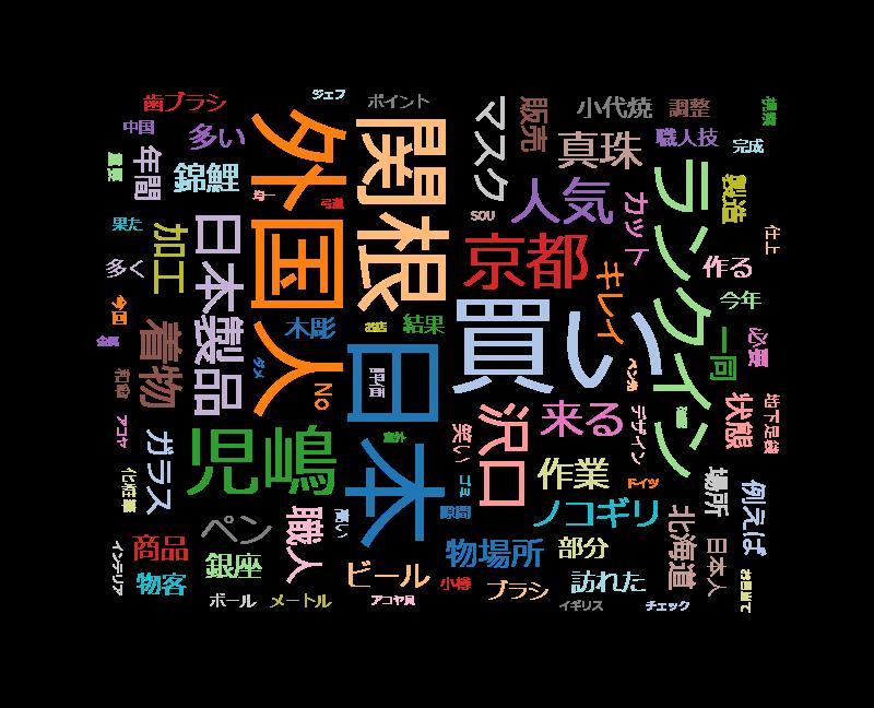 ニッポン視察団!2018年No1今夜決定!外国人がはるばる買いに来る日本の銘品25