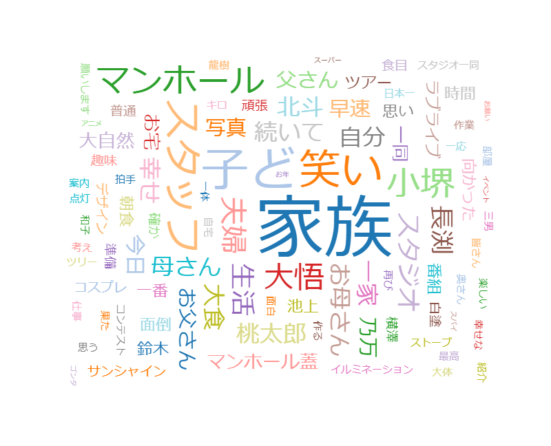 千鳥の日本で一番しあわせ家族 故郷、家族を想う年の瀬…
