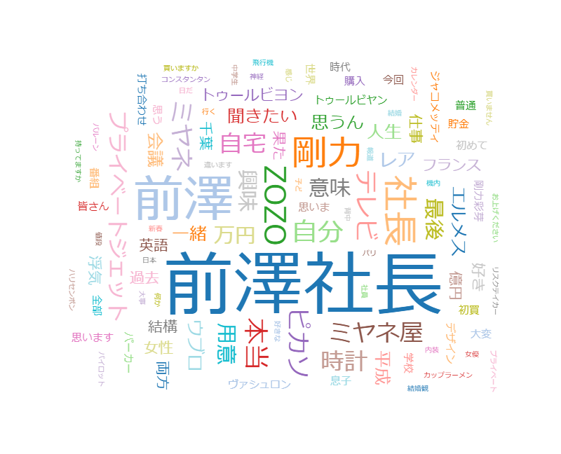 """【新春ミヤネ屋SP】ZOZO前澤友作社長独占密着""""コレが私の生きる道"""""""