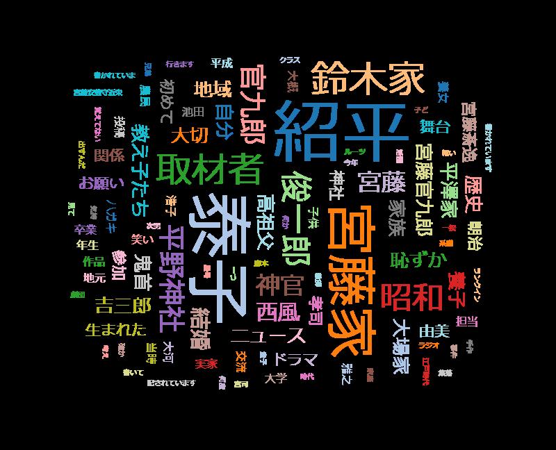 ファミリーヒストリー「宮藤官九郎~人の中で人は育つ 亡き父の教え~」