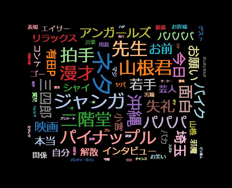 有田Pおもてなす「Produce35 二階堂ふみ」 三四郎、アンガールズ、