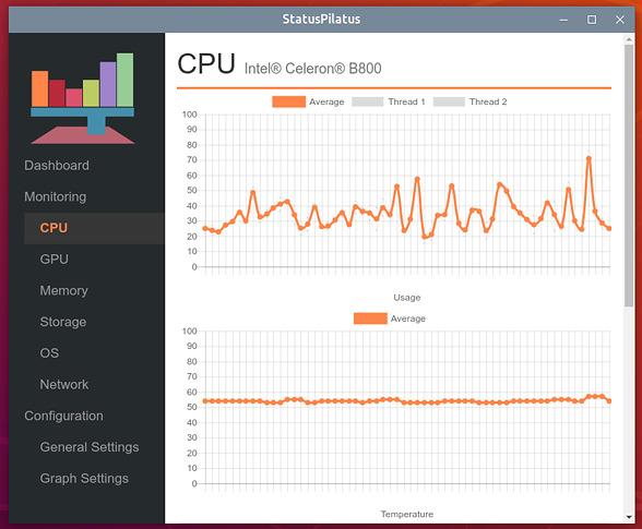 StatusPilatus システムモニタ CPU使用率