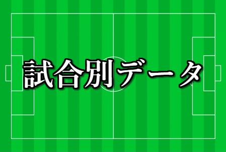 第1071回toto予想-試合別データ(2/19更新)【Jリーグ開幕戦】
