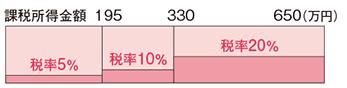 190121_zeiritsu.png