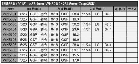 能勢56番データ11-24